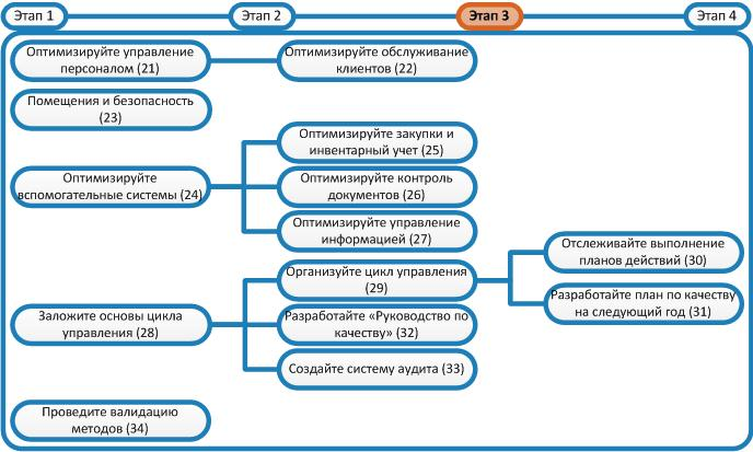 Зеленая карта в казахстан